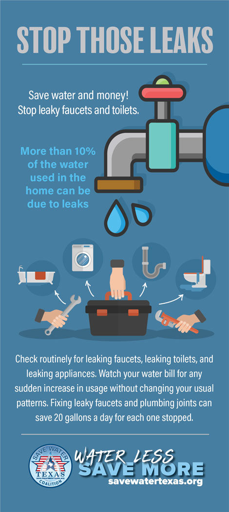 Save water and money, stop leaky faucest and toilets.