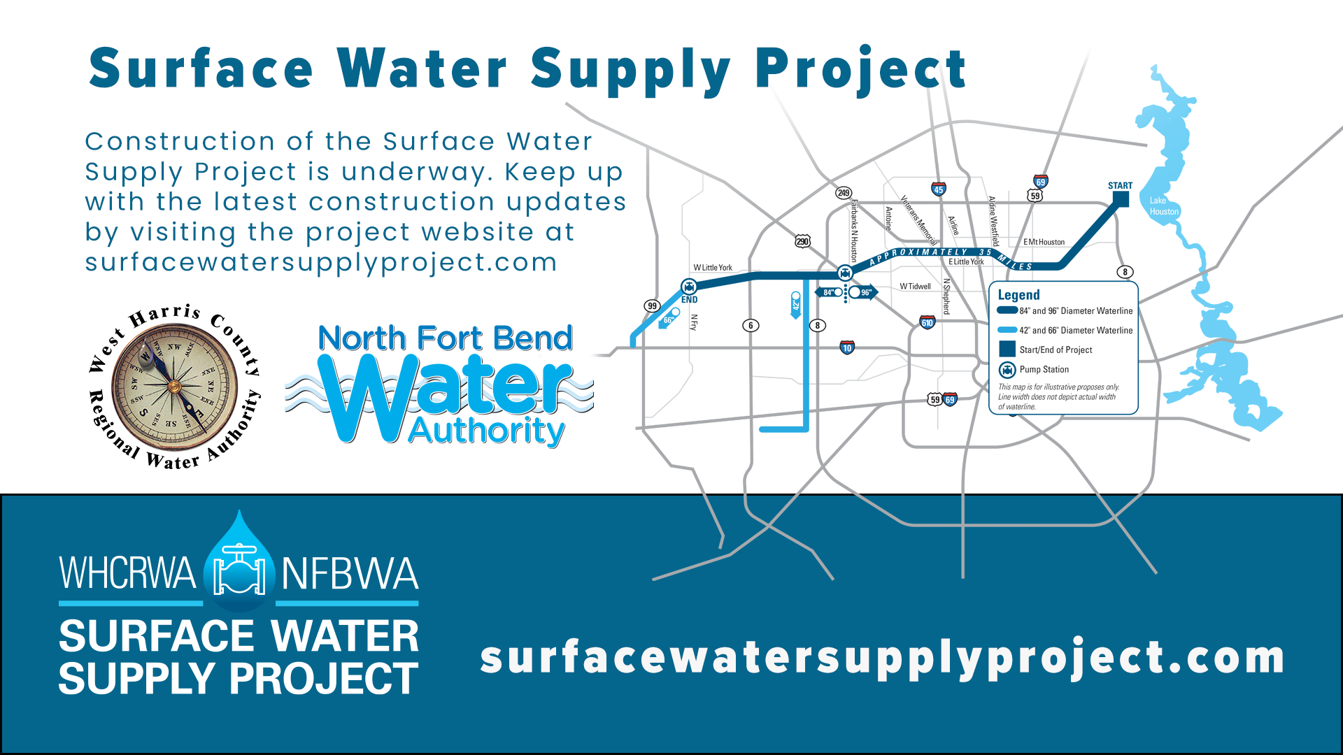 Surface Water Supply Project